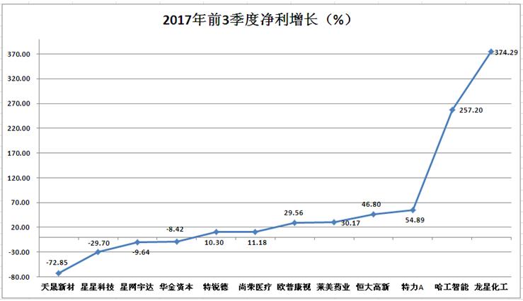QQ截图20171215131558.png