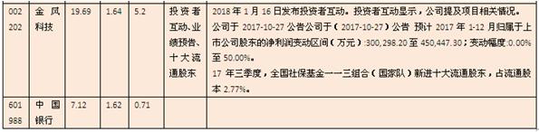 QQ截图20180118113856.png