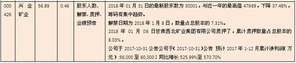 QQ截图20180206113808.png