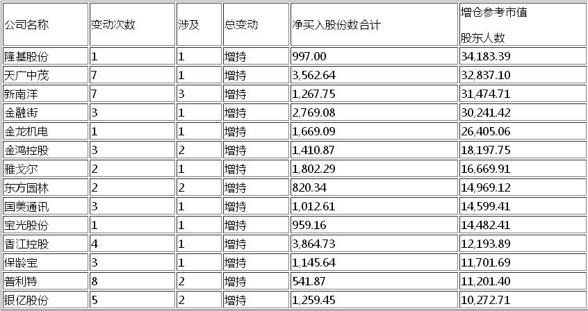 QQ截图20180213074116.png