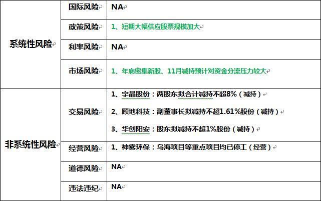 广州万隆每日扫雷资讯1108.jpg