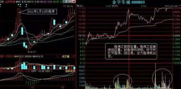 买的股票开盘几分钟后迅速封涨停板这说明什么问题?